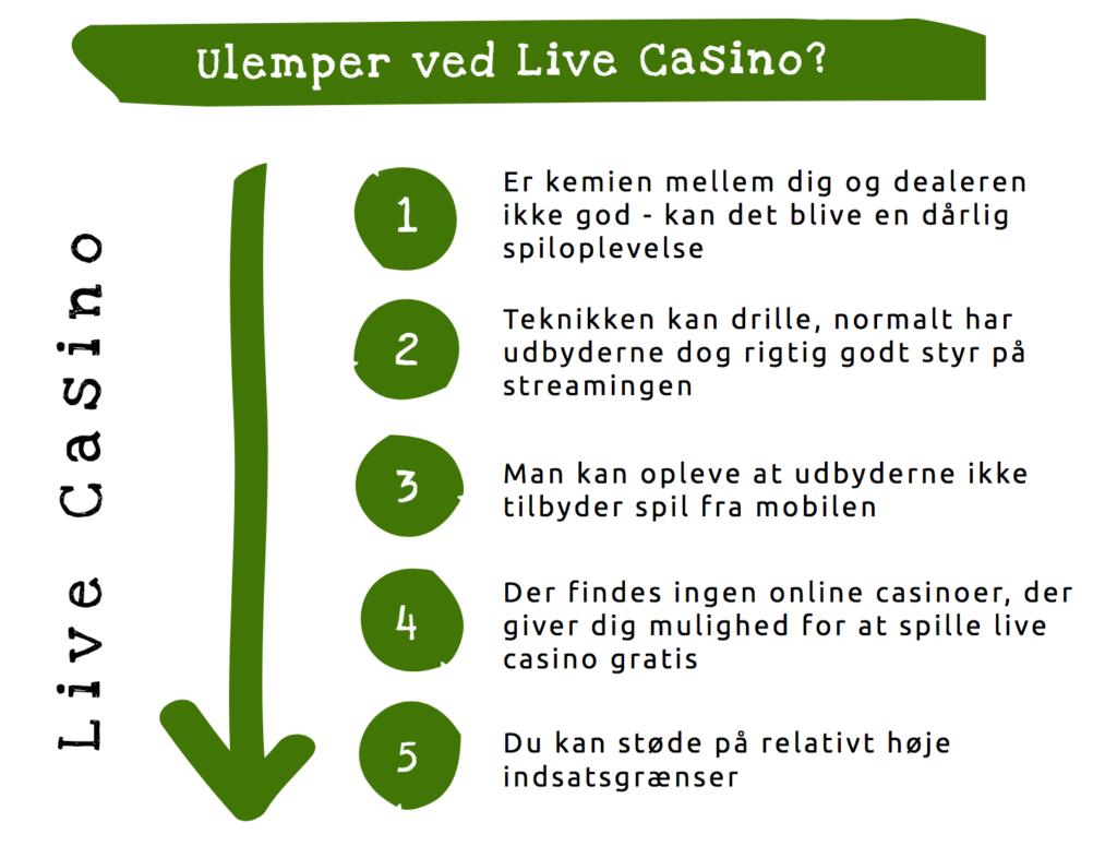 fordele og ulemper live casino